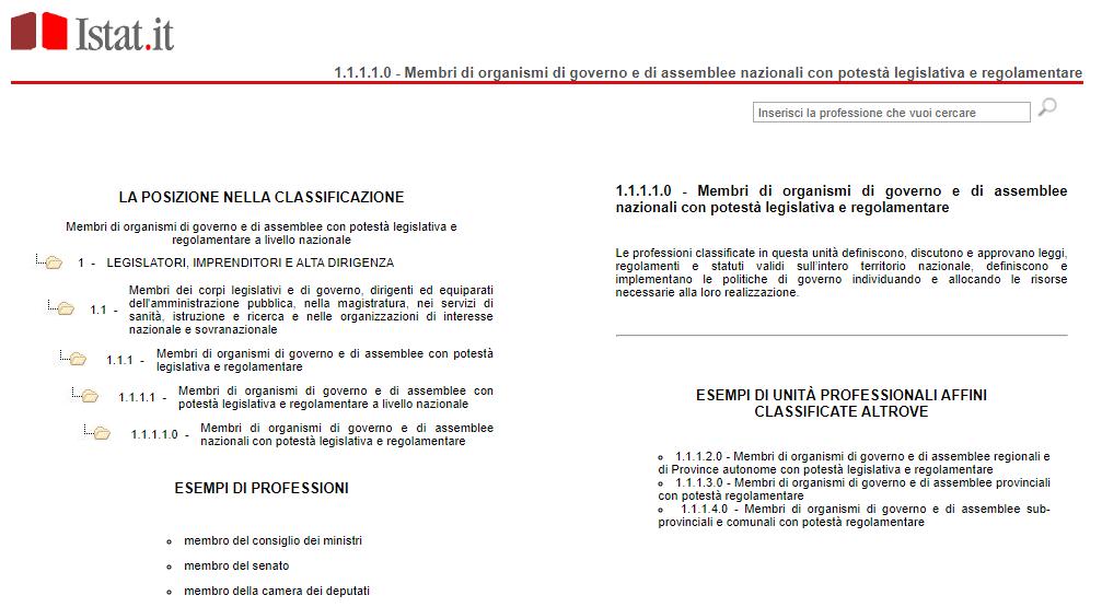 Classificazione delle professioni Istat