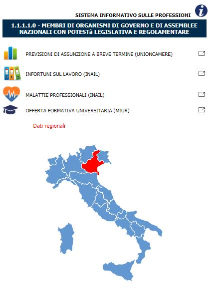Unità professionale classificazione Istat